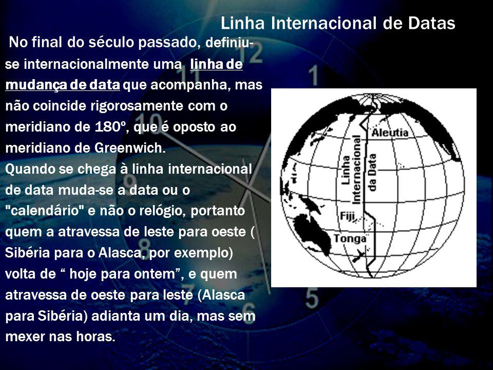 Linha Internacional de Datas No final do século passado, definiu- se internacionalmente uma linha de mudança de data que acompanha, mas não coincide rigorosamente com o meridiano de 180º, que é oposto ao meridiano de Greenwich.