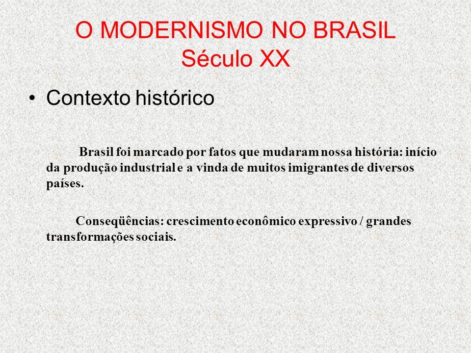 O MODERNISMO NO BRASIL Século XX Contexto histórico Brasil foi marcado por fatos que mudaram nossa história: início da produção industrial e a vinda d