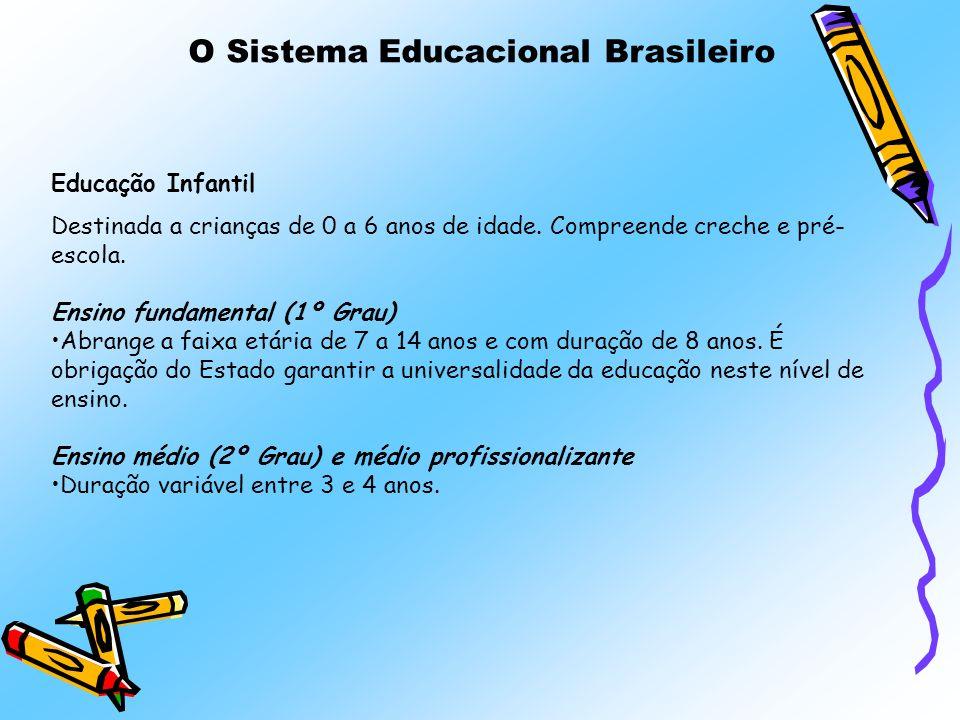 O Sistema Educacional Brasileiro Educação Infantil Destinada a crianças de 0 a 6 anos de idade. Compreende creche e pré- escola. Ensino fundamental (1