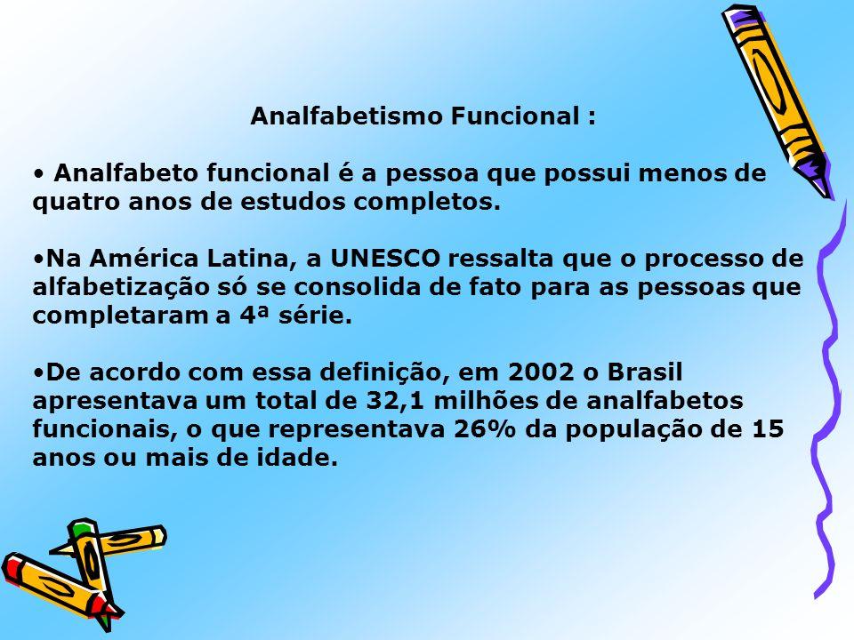 Analfabetismo Funcional : Analfabeto funcional é a pessoa que possui menos de quatro anos de estudos completos. Na América Latina, a UNESCO ressalta q