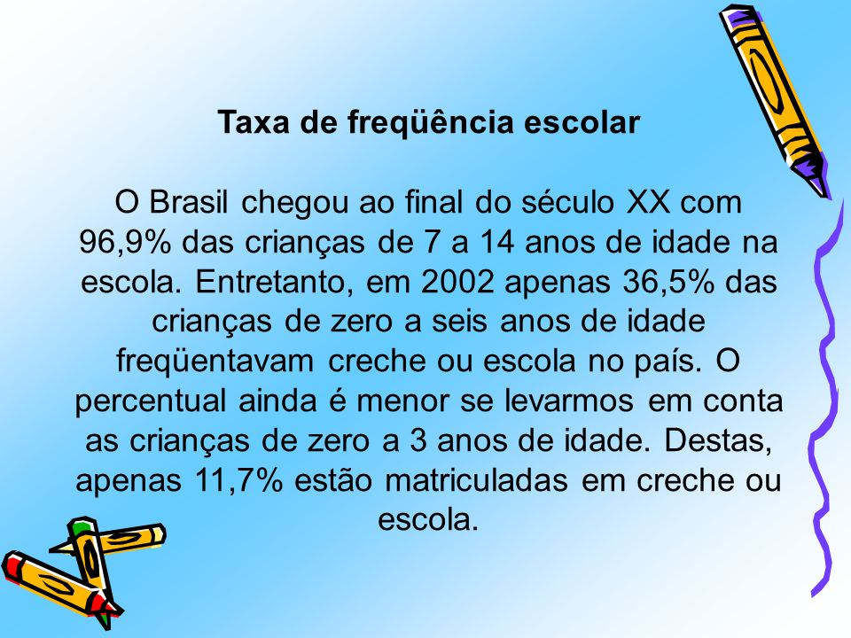 Taxa de freqüência escolar O Brasil chegou ao final do século XX com 96,9% das crianças de 7 a 14 anos de idade na escola. Entretanto, em 2002 apenas