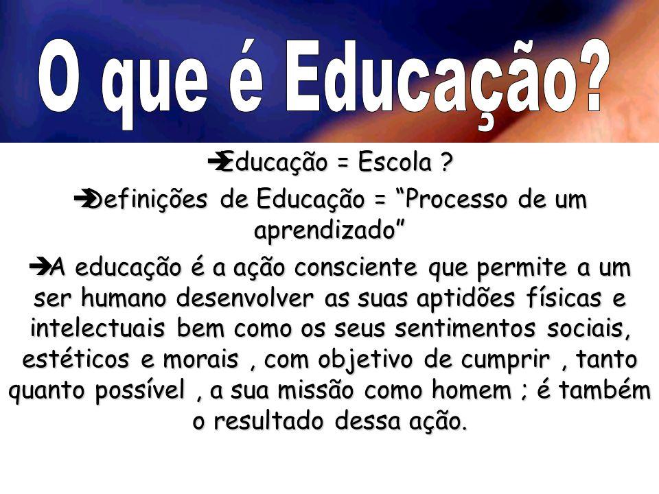 Educação = Escola ? Educação = Escola ? Definições de Educação = Processo de um aprendizado Definições de Educação = Processo de um aprendizado A educ