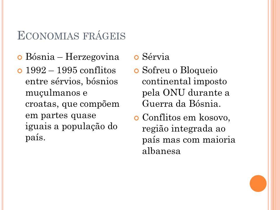 E CONOMIAS FRÁGEIS Bósnia – Herzegovina 1992 – 1995 conflitos entre sérvios, bósnios muçulmanos e croatas, que compõem em partes quase iguais a popula