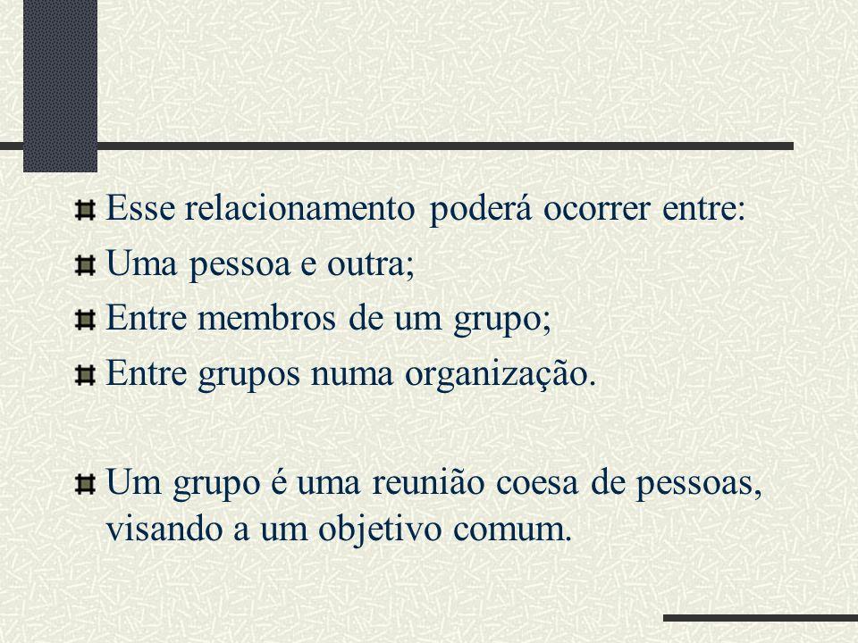 Esse relacionamento poderá ocorrer entre: Uma pessoa e outra; Entre membros de um grupo; Entre grupos numa organização. Um grupo é uma reunião coesa d