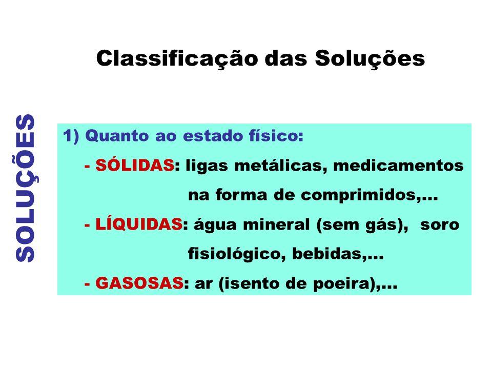 SOLUÇÕES Classificação das Soluções 2) Quanto à natureza do soluto: - MOLECULARES: o soluto é formado por moléculas, que não se dissociam.