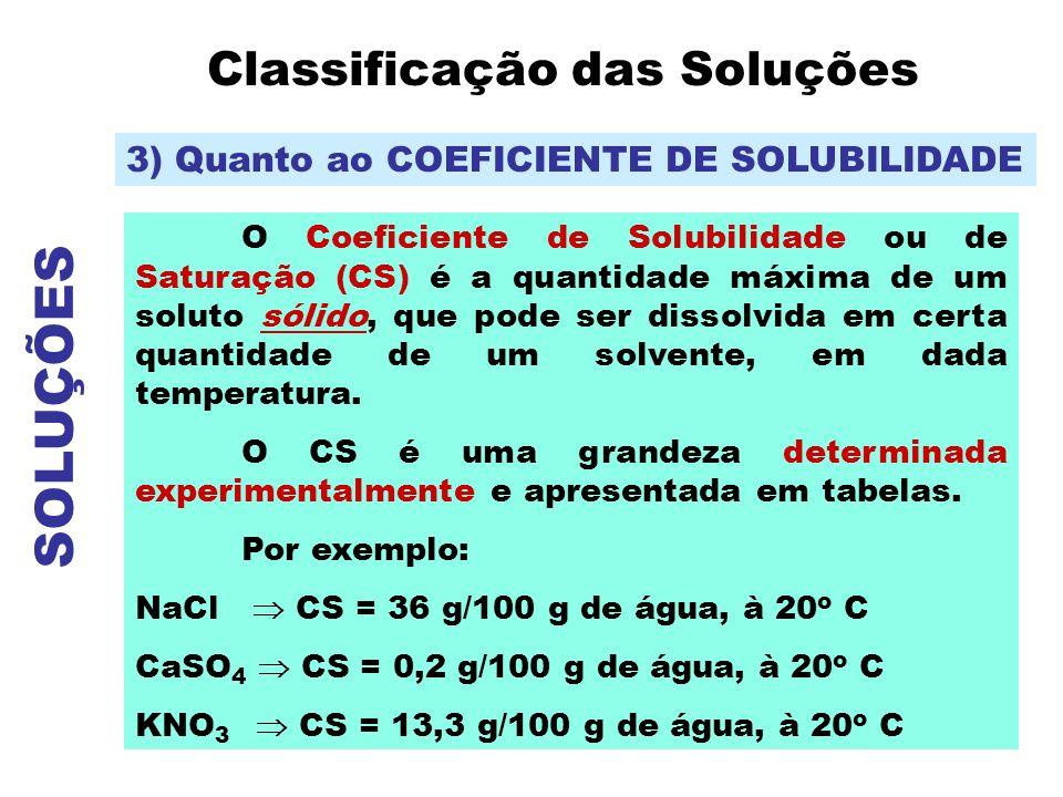 SOLUÇÕES Classificação das Soluções Tomando-se como base o CS as soluções podem ser: - INSATURADAS: m (soluto dissolvido) < C.S.