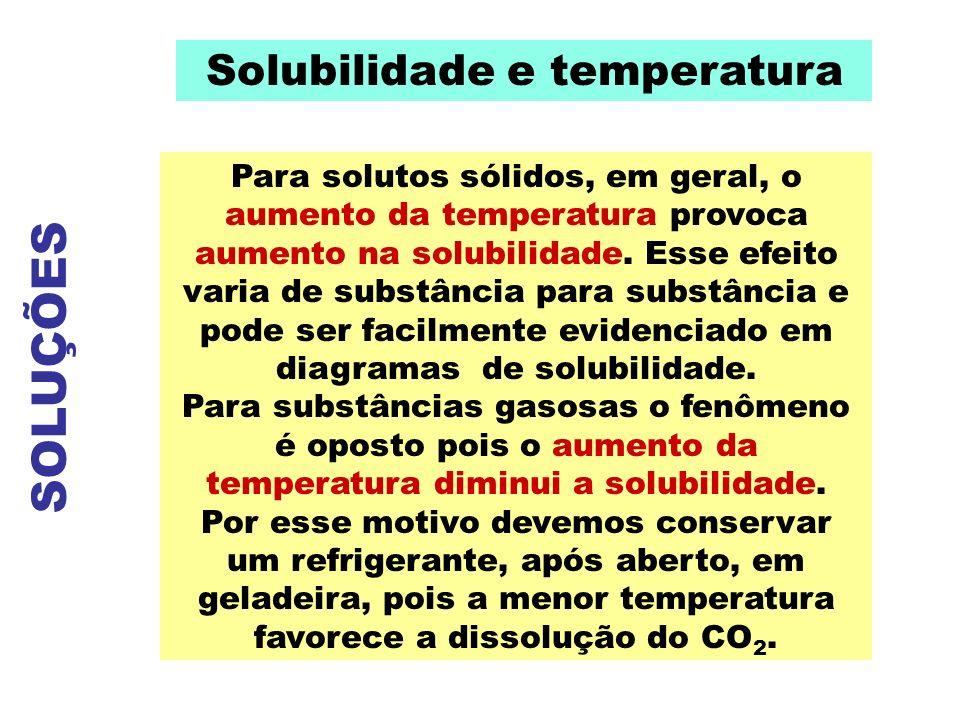 SOLUÇÕES Solubilidade e temperatura