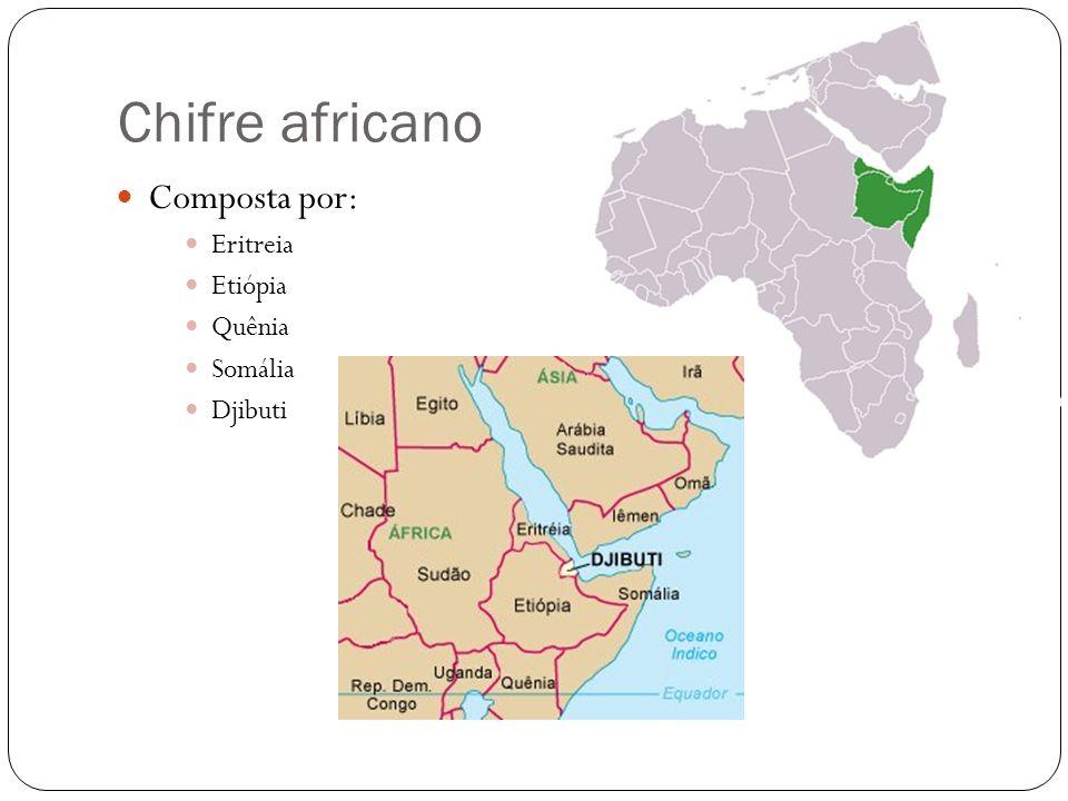 Chifre africano Composta por: Eritreia Etiópia Quênia Somália Djibuti