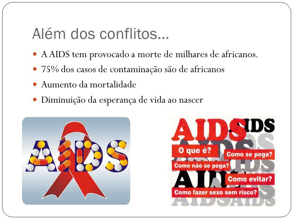 Além dos conflitos... A AIDS tem provocado a morte de milhares de africanos. 75% dos casos de contaminação são de africanos Aumento da mortalidade Dim