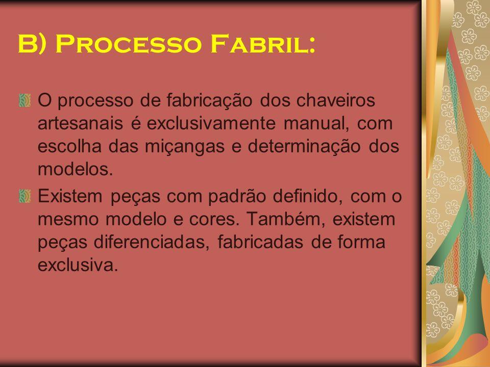 B) Processo Fabril: O processo de fabricação dos chaveiros artesanais é exclusivamente manual, com escolha das miçangas e determinação dos modelos. Ex
