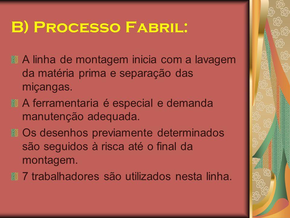 B) Processo Fabril: A linha de montagem inicia com a lavagem da matéria prima e separação das miçangas. A ferramentaria é especial e demanda manutençã