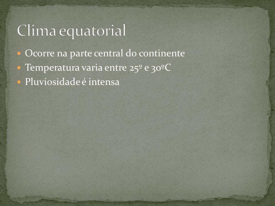Ocorre na parte central do continente Temperatura varia entre 25º e 30ºC Pluviosidade é intensa