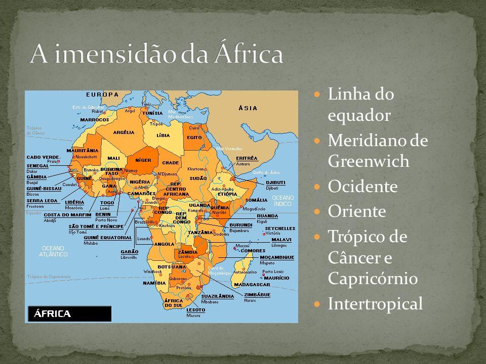África do Norte África Ocidental África Central África Oriental África Meridional