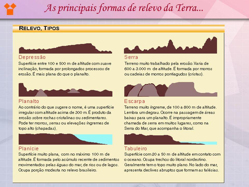 As principais formas de relevo da Terra...