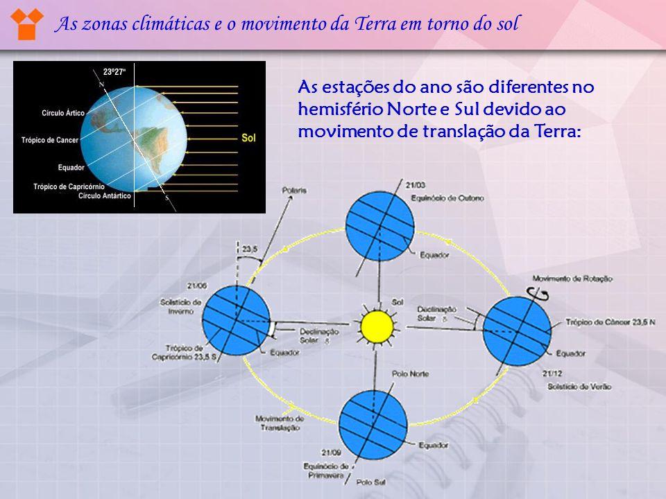 As zonas climáticas e o movimento da Terra em torno do sol As estações do ano são diferentes no hemisfério Norte e Sul devido ao movimento de translaç