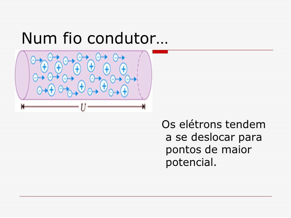 Num fio condutor… Os elétrons tendem a se deslocar para pontos de maior potencial.