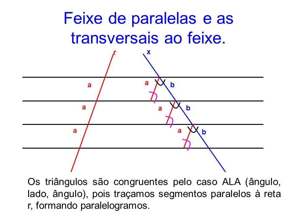 Feixe de paralelas e as transversais ao feixe. x r a a a b b b a a a Os triângulos são congruentes pelo caso ALA (ângulo, lado, ângulo), pois traçamos