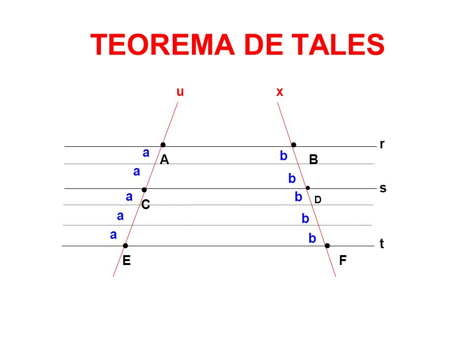 TEOREMA DE TALES r s t A C E B F D ux a a a a a b b b b b
