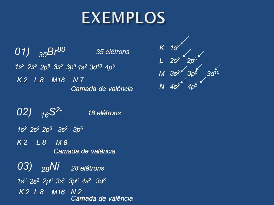EXEMPLOS 01) 35 Br 80 1s 2 2s 2 2p 6 3s 2 3p 6 4s 2 3d 10 4p 5 K L M N K 2L 8 M18 N 7 02) 16 S 2- 18 elétrons 1s 2 2s 2 2p 6 3s 2 3p 6 K 2L 8 M 8 35 e
