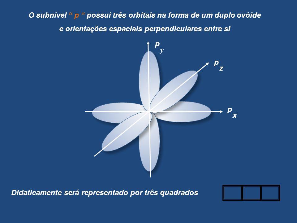 O subnível p possui três orbitais na forma de um duplo ovóide e orientações espaciais perpendiculares entre si Didaticamente será representado por trê