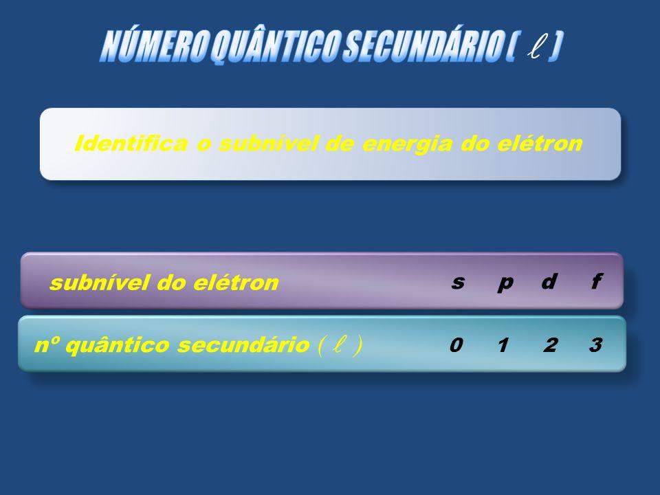 Identifica o subnível de energia do elétron subnível do elétron s nº quântico secundário ( ) 0 p 1 d 2 f 3