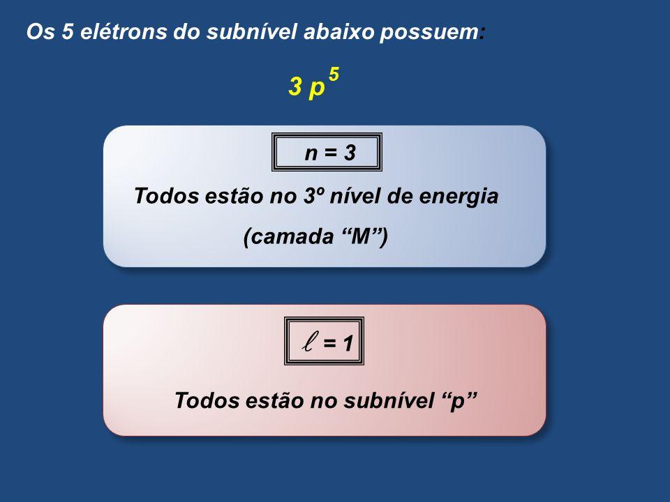Os 5 elétrons do subnível abaixo possuem: 3 p 5 n = 3 Todos estão no 3º nível de energia (camada M) = 1 Todos estão no subnível p