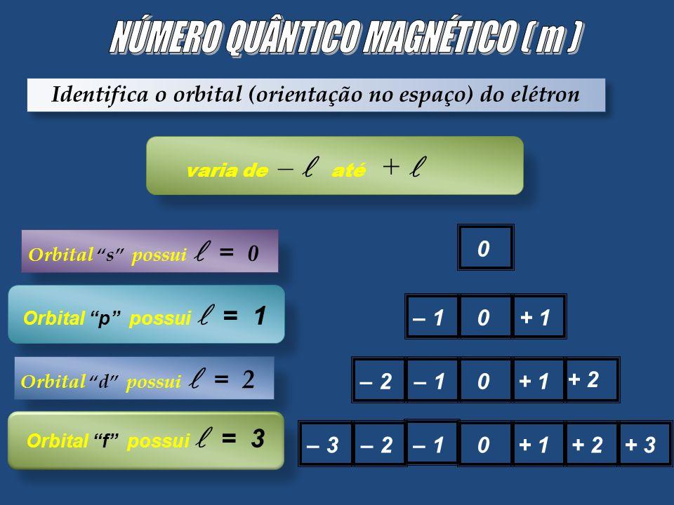 Identifica o orbital (orientação no espaço) do elétron varia de – até + Orbital s possui = 0 Orbital p possui = 1 Orbital d possui = 2 Orbital f possu