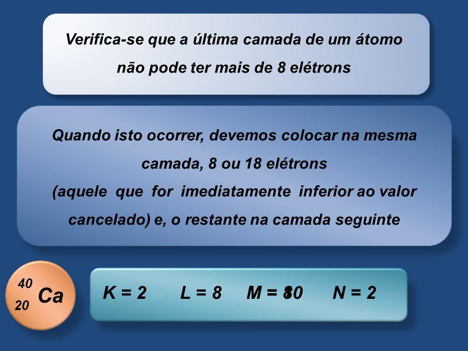 O subnível d possui cinco orbitais O subnível f possui sete orbitais