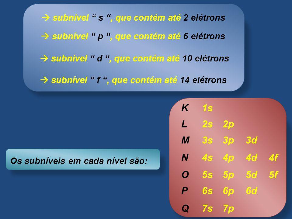 EXEMPLOS 01) 35 Br 80 1s 2 2s 2 2p 6 3s 2 3p 6 4s 2 3d 10 4p 5 K L M N K 2L 8 M18 N 7 02) 16 S 2- 18 elétrons 1s 2 2s 2 2p 6 3s 2 3p 6 K 2L 8 M 8 35 elétrons Camada de valência 03) 28 Ni 28 elétrons 1s 2 2s 2 2p 6 3s 2 3p 6 4s 2 3d 8 K 2L 8 M16 N 2 Camada de valência