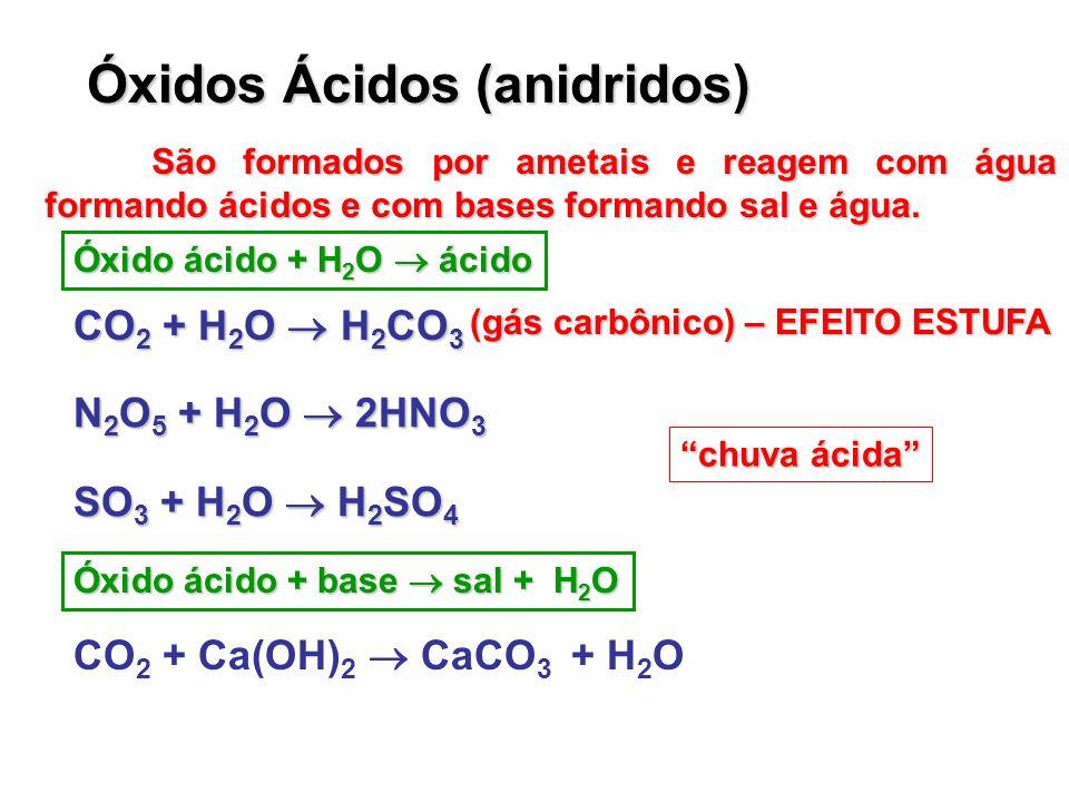 Óxidos Ácidos (anidridos) São formados por ametais e reagem com água formando ácidos e com bases formando sal e água. Óxido ácido + H 2 O ácido CO 2 +