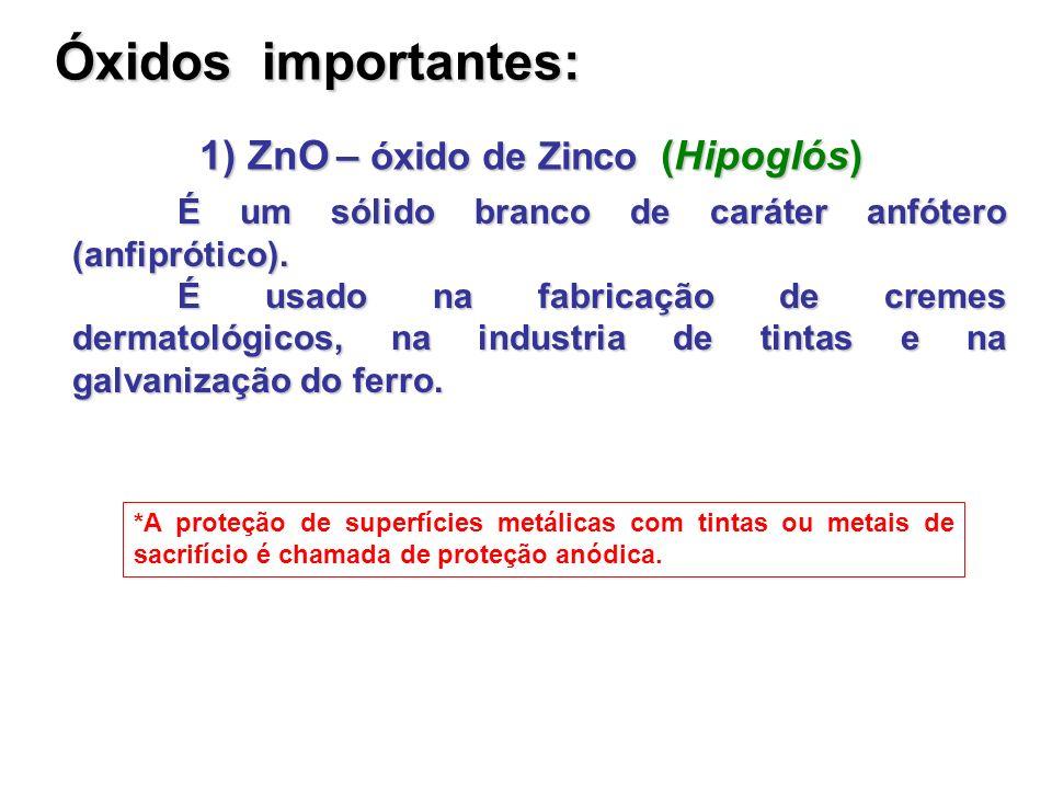 Óxidos importantes: 1) ZnO – óxido de Zinco (Hipoglós) É um sólido branco de caráter anfótero (anfiprótico). É usado na fabricação de cremes dermatoló