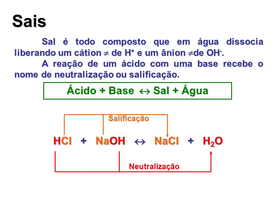 Nomenclatura Obedece à expressão: (nome do ânion) de (nome do cátion) Sufixo do ácido Sufixo do ânion ídrico eto ico ato oso ito H 2 SO 4 + Ca(OH) 2 H 2 SO 4 + Ca(OH) 2 + 2 H 2 O + 2 H 2 O H 2 SO 4 + Ca(OH) 2 H 2 SO 4 + Ca(OH) 2 CaSO 4 CaSO 4 H 2 SO 4 + Ca(OH) 2 H 2 SO 4 + Ca(OH) 2 Sulfato de cálcio (gesso)