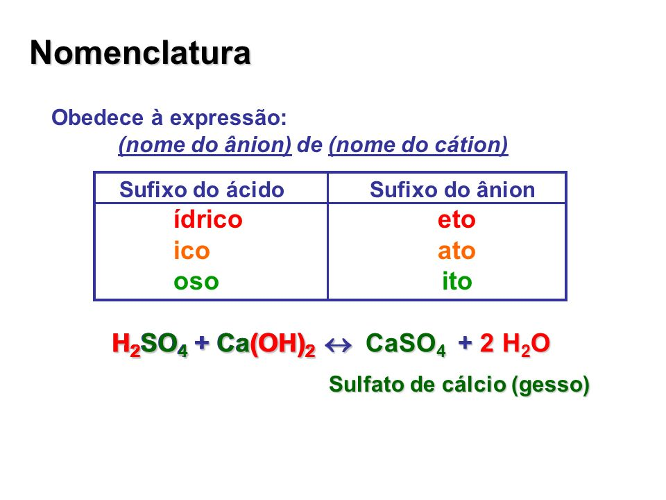 Nomenclatura Obedece à expressão: (nome do ânion) de (nome do cátion) Sufixo do ácido Sufixo do ânion ídrico eto ico ato oso ito H 2 SO 4 + Ca(OH) 2 H