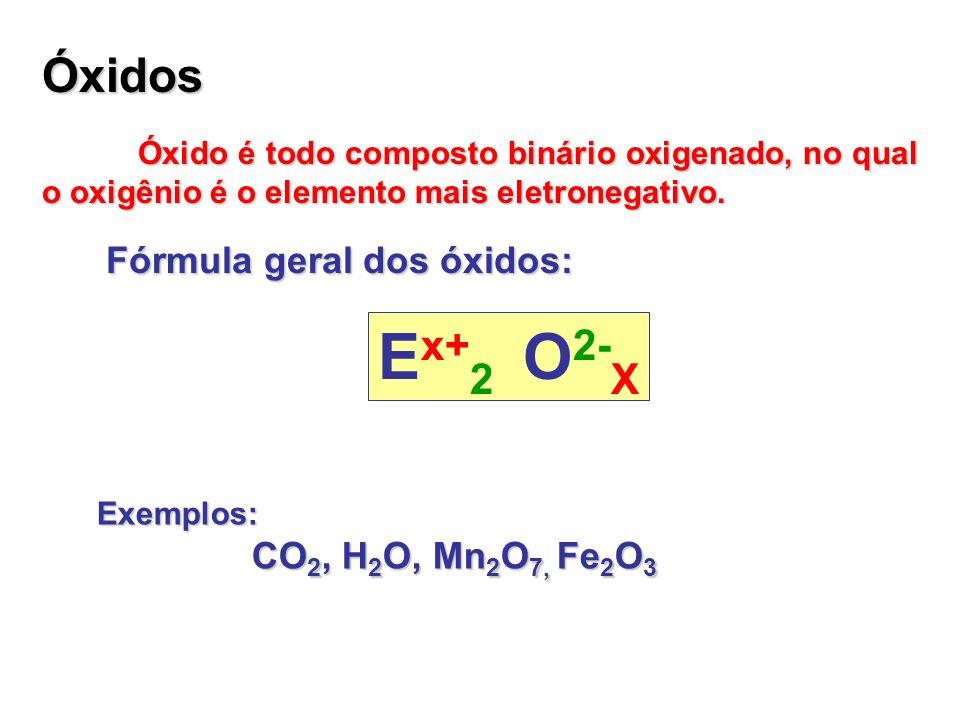 Óxidos Óxido é todo composto binário oxigenado, no qual o oxigênio é o elemento mais eletronegativo. Fórmula geral dos óxidos: E x+ 2 O 2- X Exemplos: