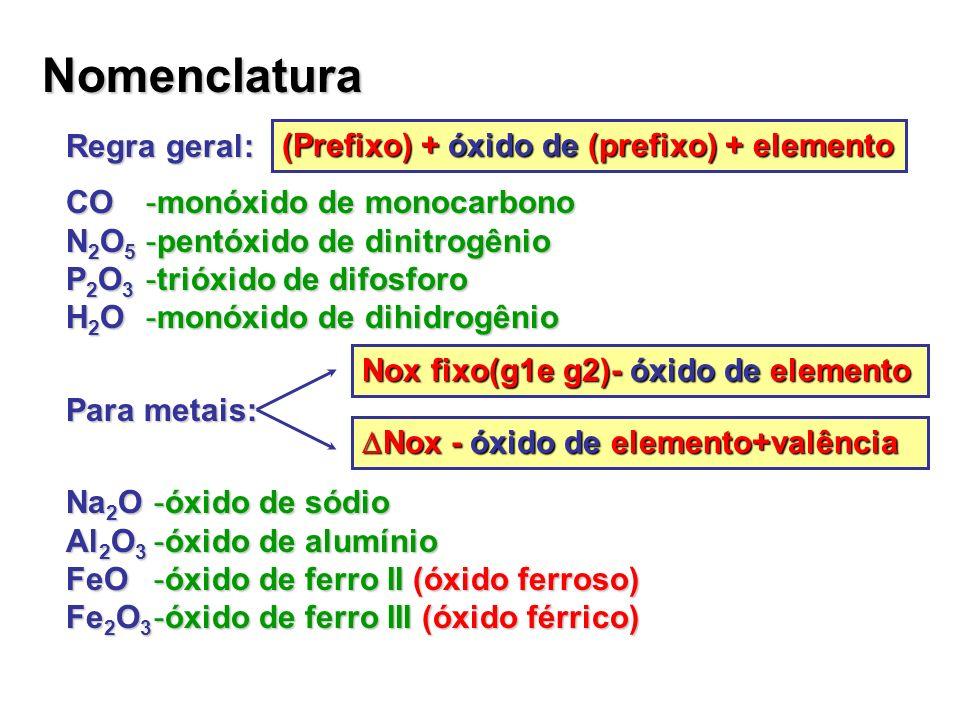 Classificação Óxidos Ácidos Óxidos Básicos Óxidos Anfóteros Óxidos Neutros Óxidos Duplos Peróxidos Superóxidos