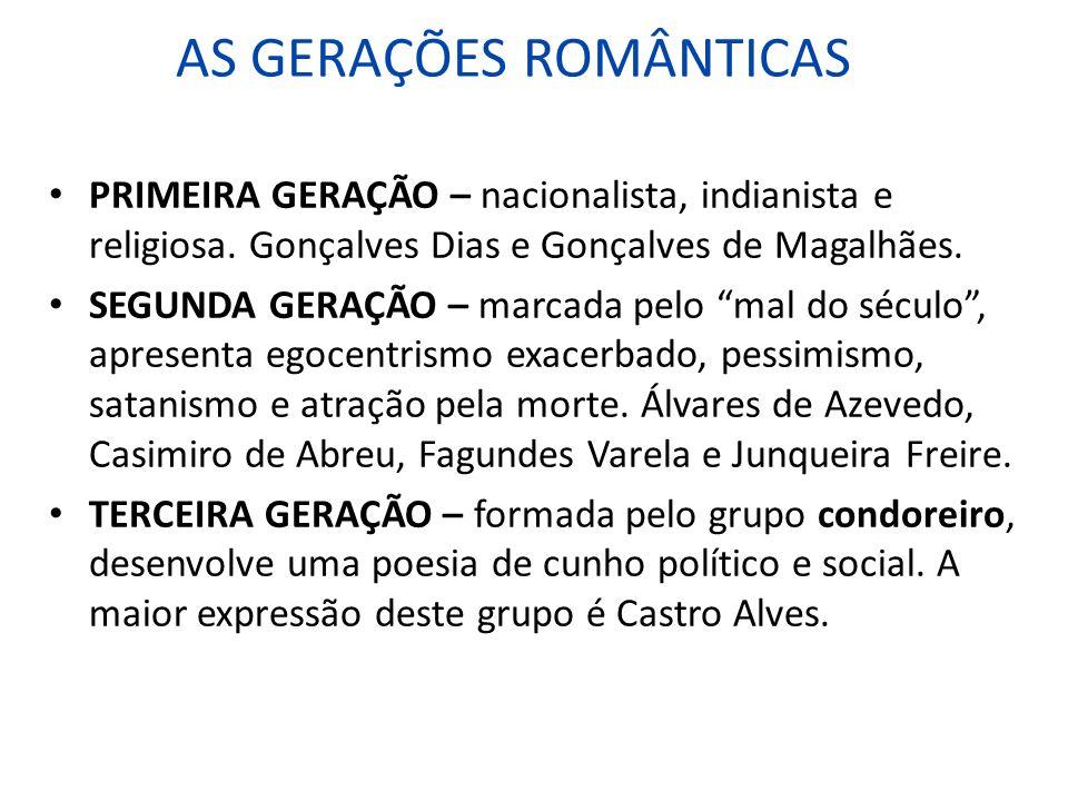 AS GERAÇÕES ROMÂNTICAS PRIMEIRA GERAÇÃO – nacionalista, indianista e religiosa. Gonçalves Dias e Gonçalves de Magalhães. SEGUNDA GERAÇÃO – marcada pel