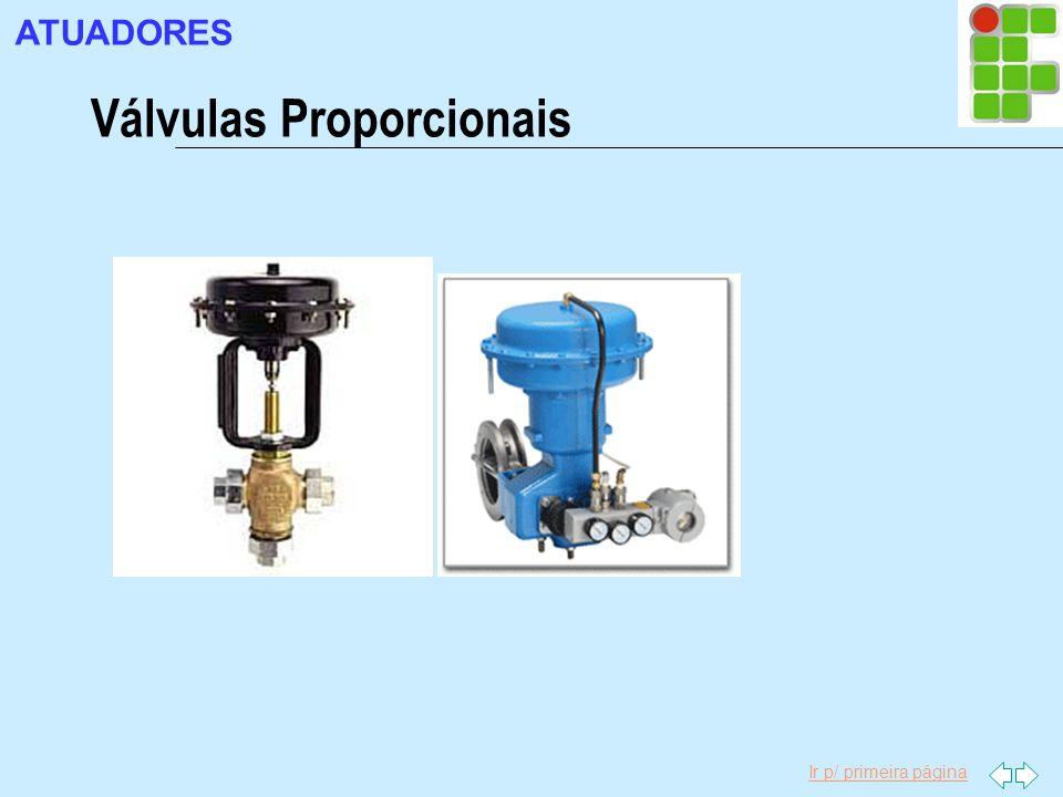 Ir p/ primeira página Válvulas Proporcionais ATUADORES