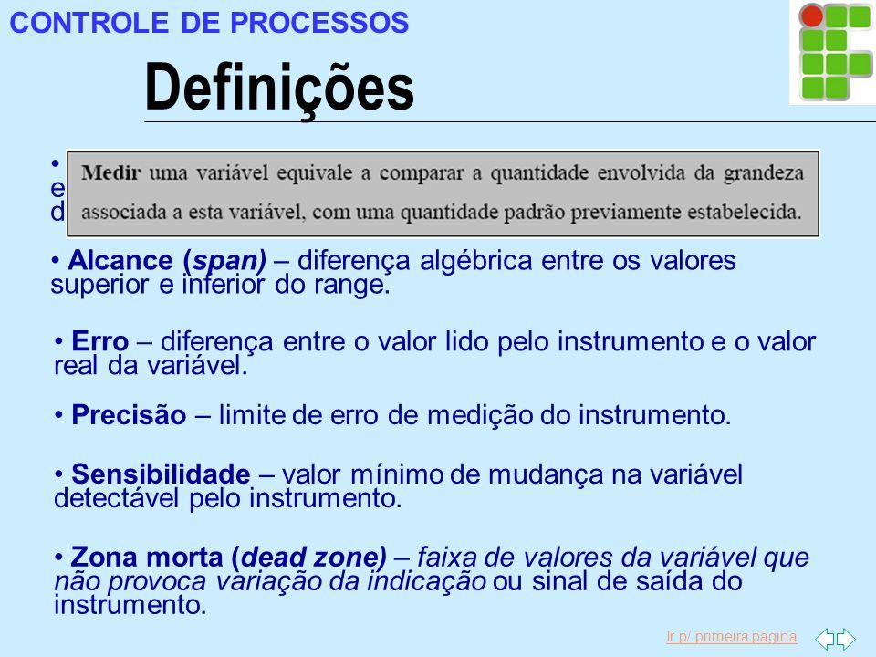 Ir p/ primeira página Faixa de medida (range) – faixa de valores compreendida entre os limites inferior e superior da capacidade de medição do instrum