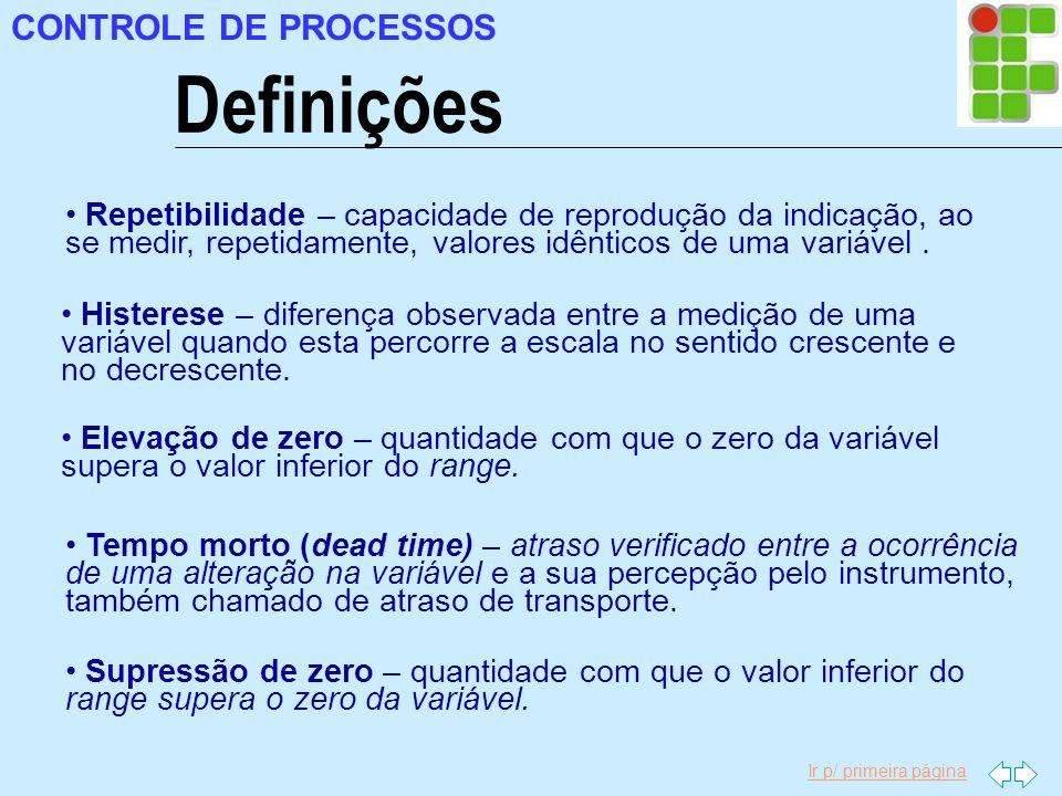 Ir p/ primeira página Elevação de zero – quantidade com que o zero da variável supera o valor inferior do range. CONTROLE DE PROCESSOS Definições Repe