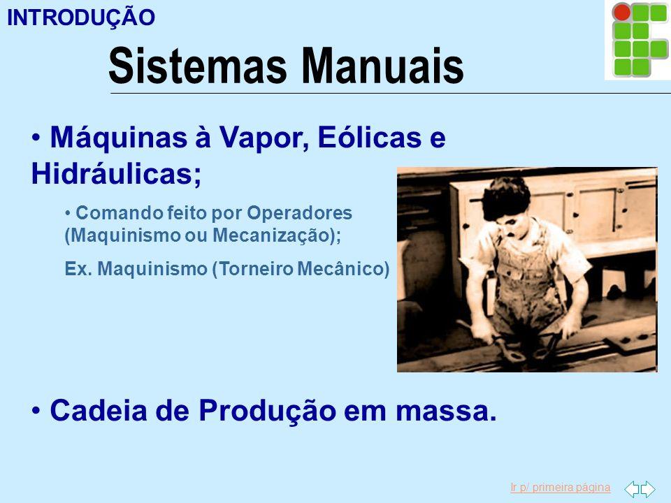 Ir p/ primeira página Sistemas Manuais INTRODUÇÃO Máquinas à Vapor, Eólicas e Hidráulicas; Comando feito por Operadores (Maquinismo ou Mecanização); E