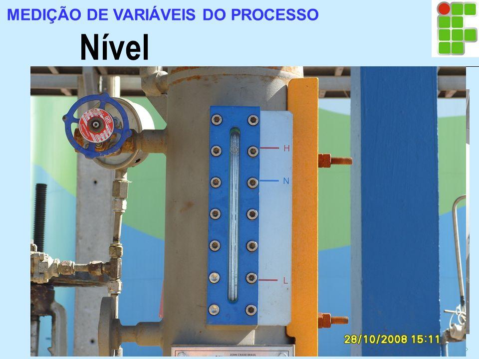 Ir p/ primeira página a)Visor de vidro tubular: recomendados para pressões de até 2 bar e temperaturas de até 100ºC. b) Visor de vidro plano: Mais emp