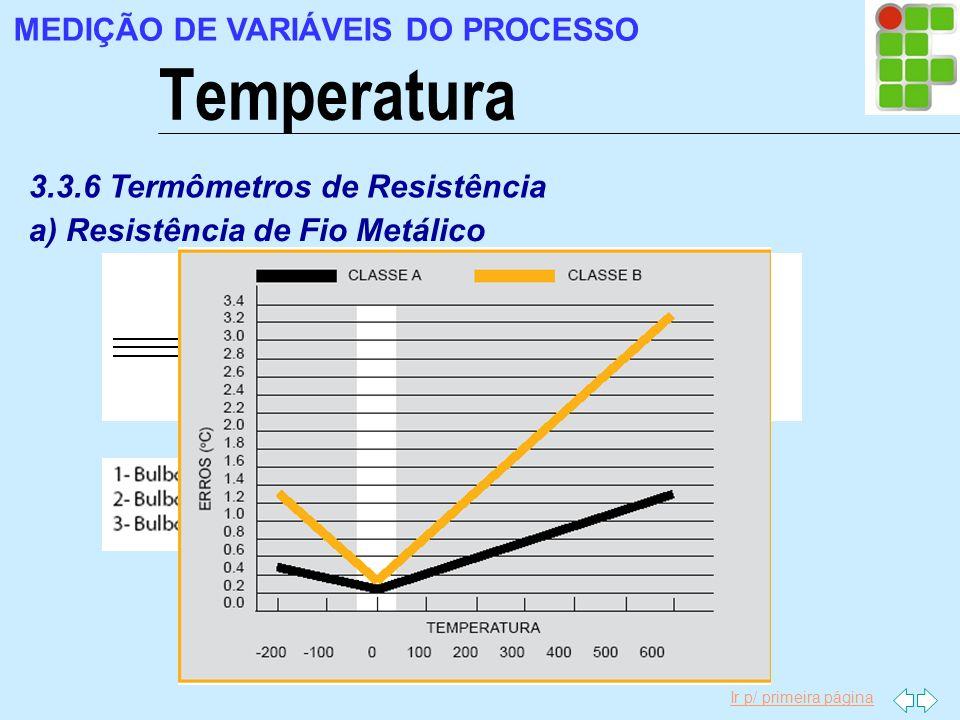 Ir p/ primeira página Temperatura MEDIÇÃO DE VARIÁVEIS DO PROCESSO 3.3.6 Termômetros de Resistência a) Resistência de Fio Metálico