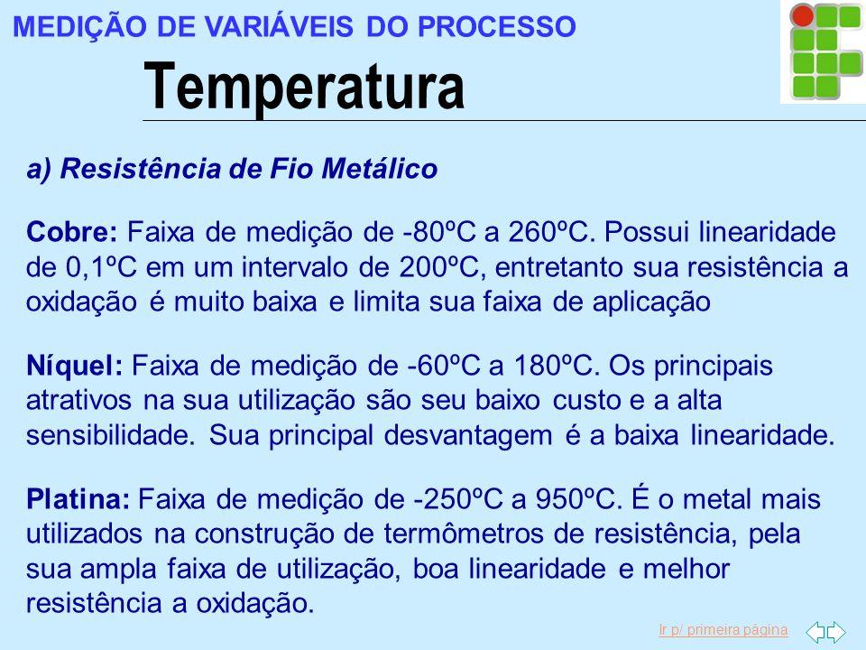 Ir p/ primeira página Temperatura MEDIÇÃO DE VARIÁVEIS DO PROCESSO a) Resistência de Fio Metálico Cobre: Faixa de medição de -80ºC a 260ºC. Possui lin
