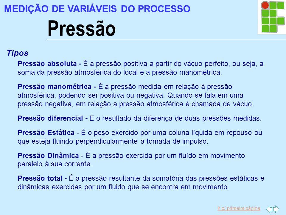 Ir p/ primeira página Pressão MEDIÇÃO DE VARIÁVEIS DO PROCESSO Tipos Pressão absoluta - É a pressão positiva a partir do vácuo perfeito, ou seja, a so