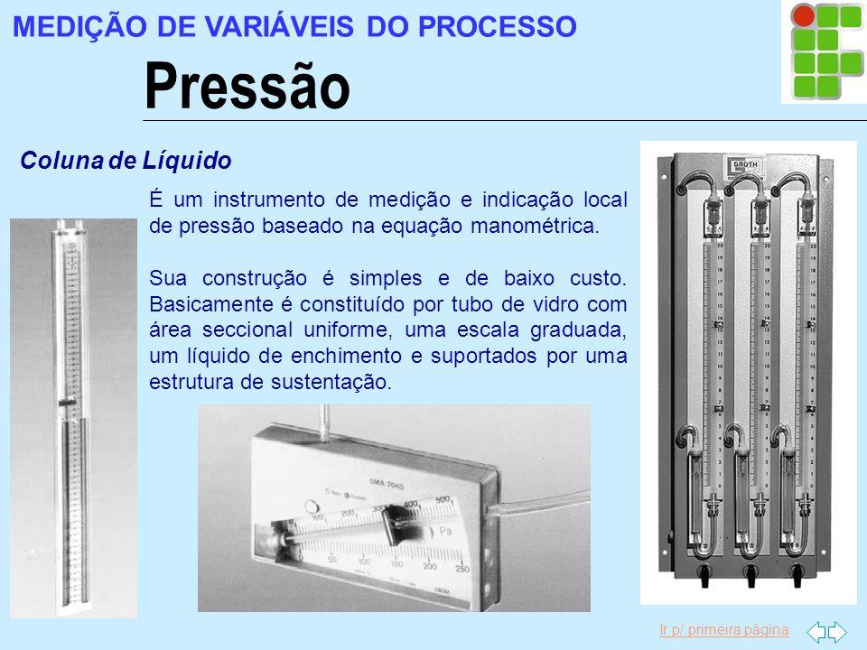 Ir p/ primeira página Pressão MEDIÇÃO DE VARIÁVEIS DO PROCESSO Coluna de Líquido É um instrumento de medição e indicação local de pressão baseado na e