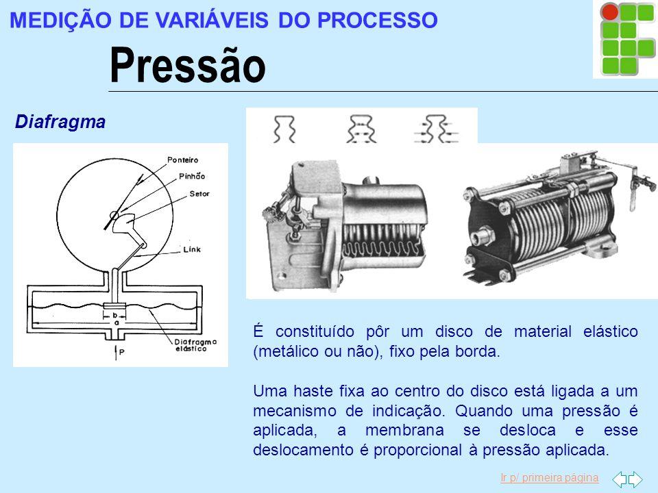 Ir p/ primeira página Pressão MEDIÇÃO DE VARIÁVEIS DO PROCESSO Diafragma É constituído pôr um disco de material elástico (metálico ou não), fixo pela