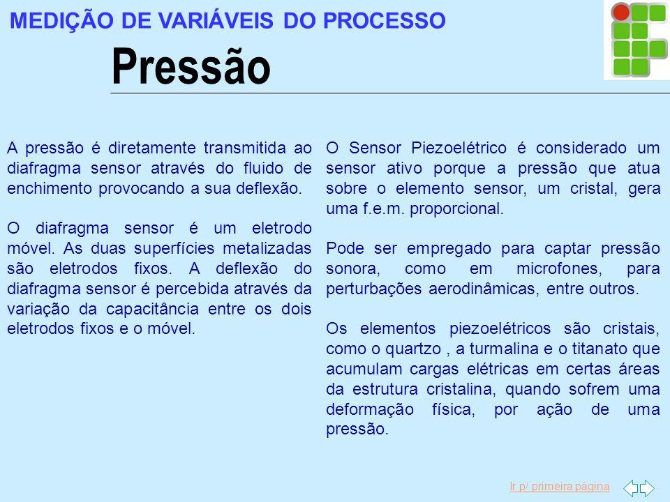 Ir p/ primeira página Pressão MEDIÇÃO DE VARIÁVEIS DO PROCESSO Piezoelétrico Capacititvo A pressão é diretamente transmitida ao diafragma sensor atrav