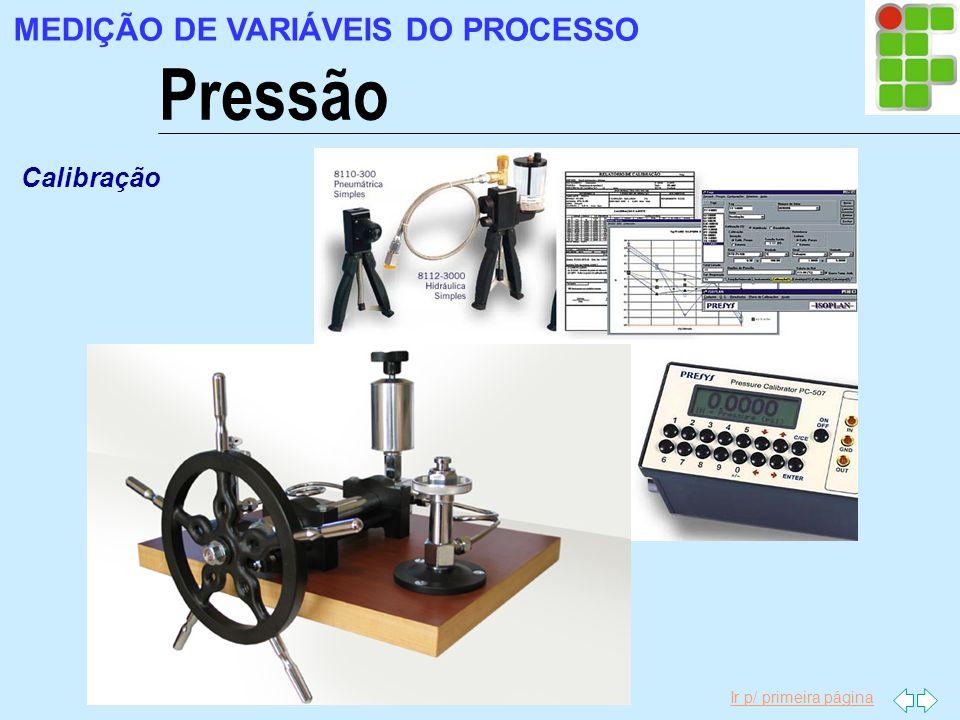 Ir p/ primeira página Pressão MEDIÇÃO DE VARIÁVEIS DO PROCESSO Calibração