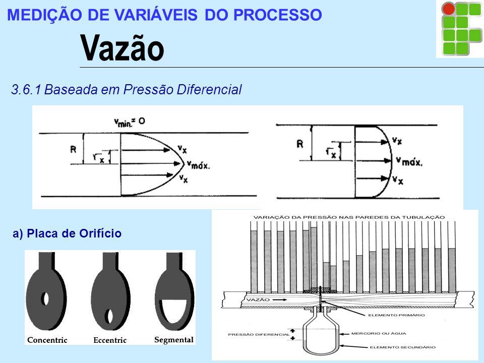 Ir p/ primeira página Vazão MEDIÇÃO DE VARIÁVEIS DO PROCESSO 3.6.1 Baseada em Pressão Diferencial a) Placa de Orifício