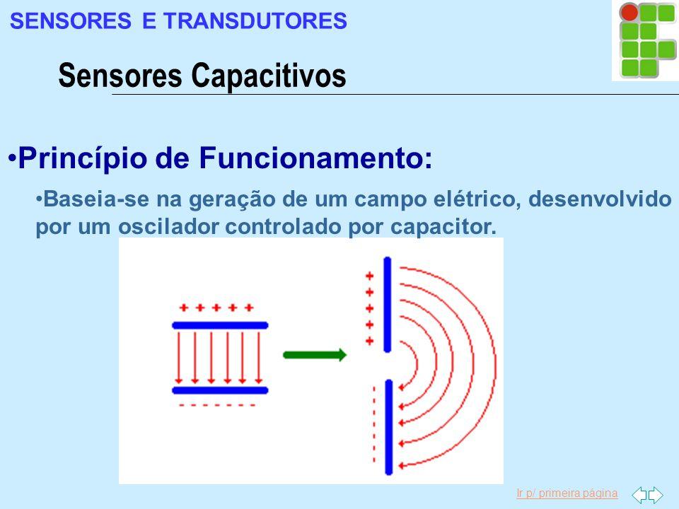 Ir p/ primeira página Princípio de Funcionamento: Baseia-se na geração de um campo elétrico, desenvolvido por um oscilador controlado por capacitor. S